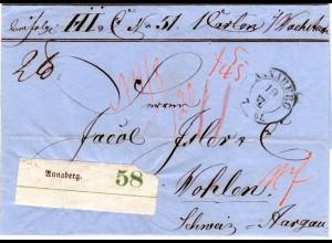 Sachsen 1861, Paket Brief m. Aufkleber v. Annaberg i.d. Schweiz