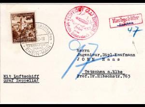 Zeppelin Sudetenland Fahrt 1938, DR 3 Pf. auf Karte m. NACHGEBÜHR Stpl.